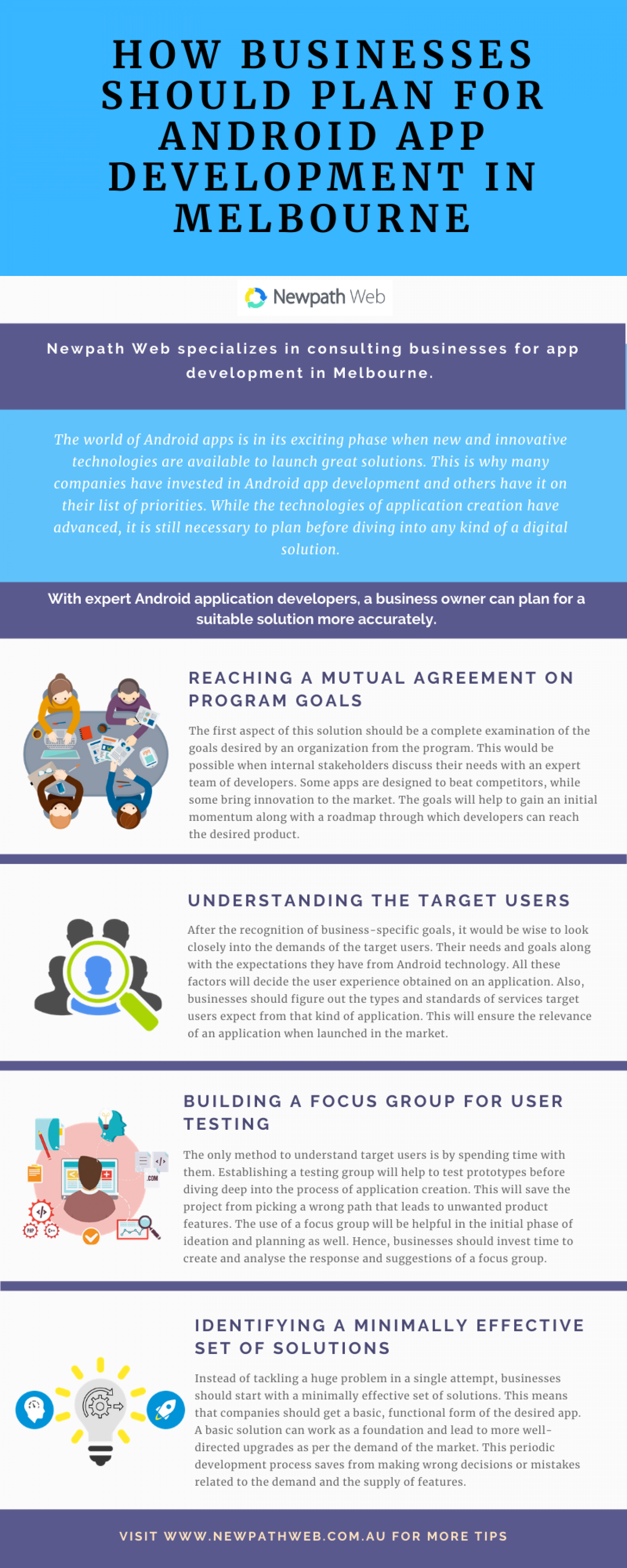 What Makes Professional Web Design in Melbourne Possible for a Business? Infographic