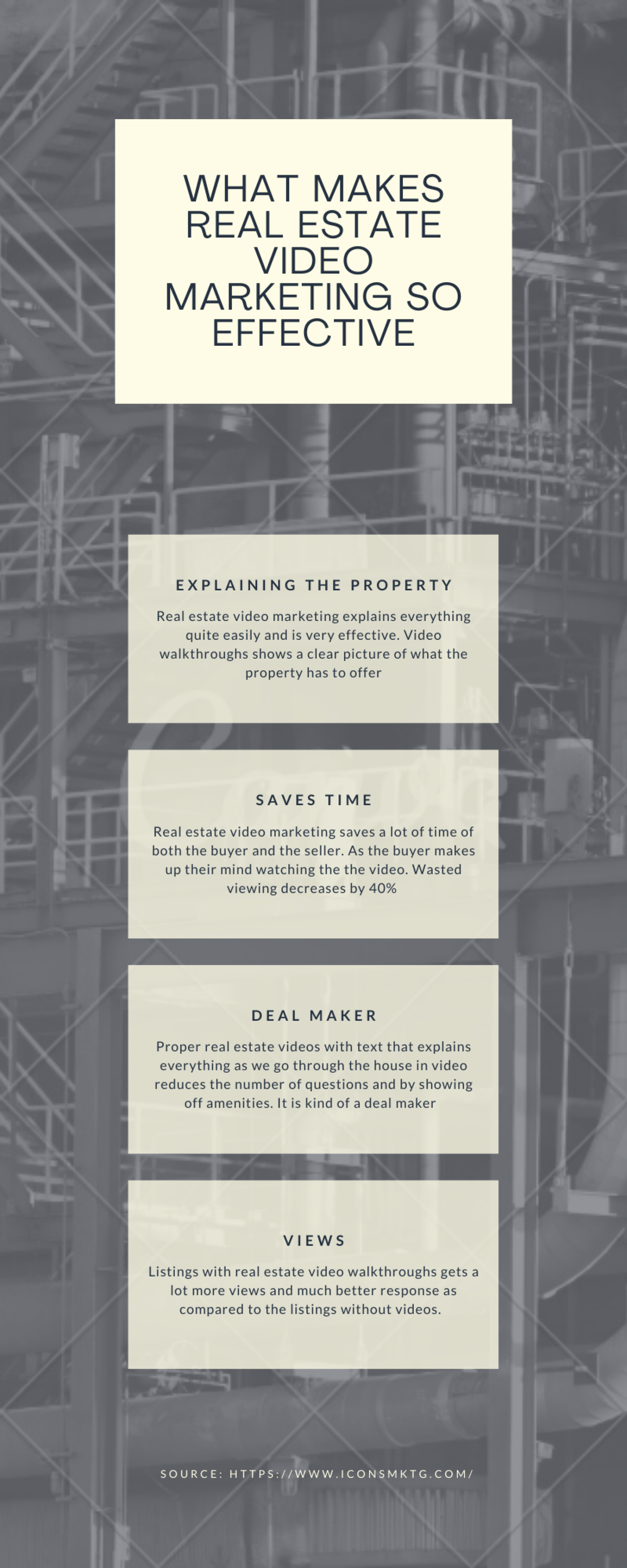 WHAT MAKES REAL ESTATE VIDEO MARKETING SO EFFECTIVE Infographic