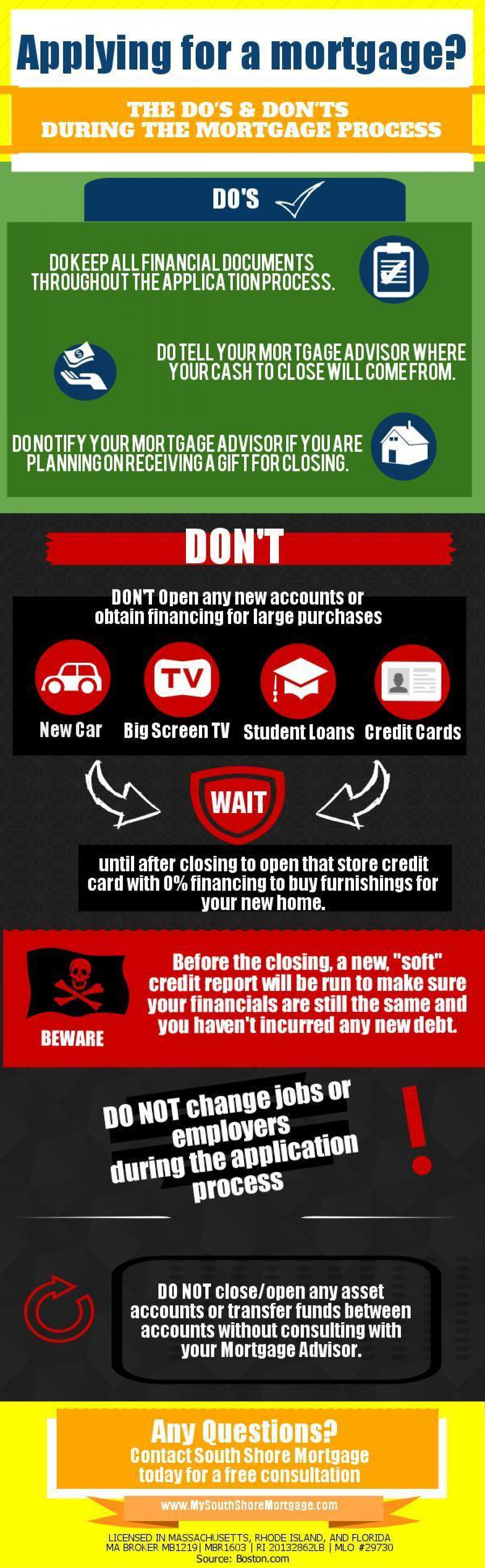 What Not To Do When Thinking About Buying a Home Infographic