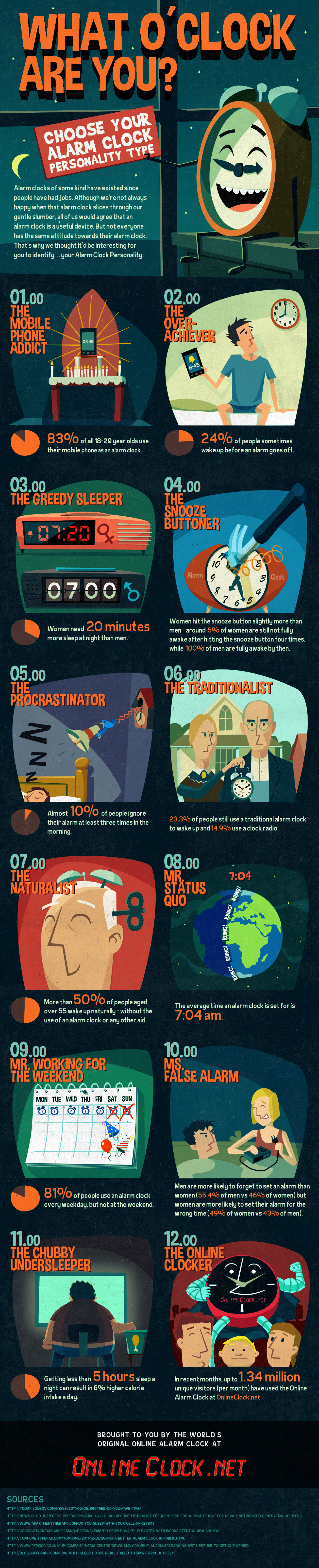What O' Clock Are You? Infographic