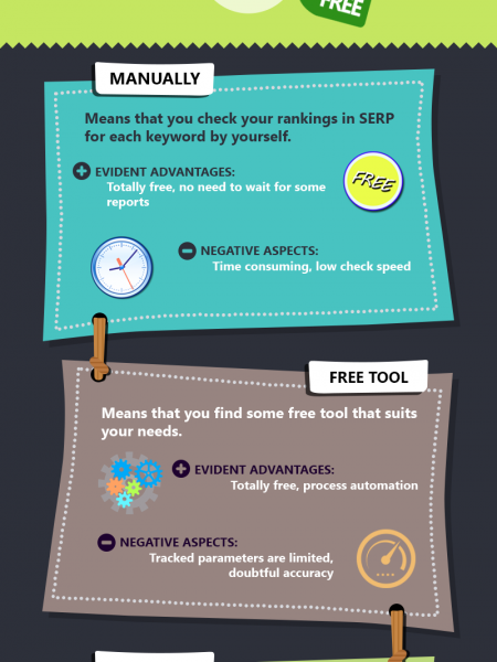 What page of Google am I on today Infographic