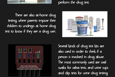 What People Ought to Know About Drug Testing   Infographic