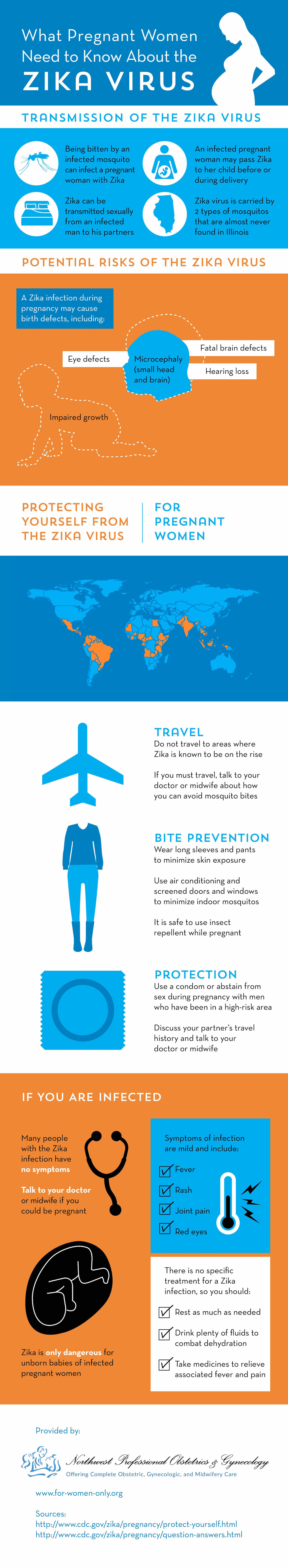 What Pregnant Women Need to Know About the Zika Virus  Infographic