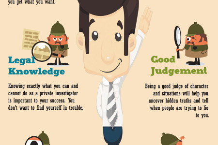 What Qualities Should a Private Investigator Have? Infographic