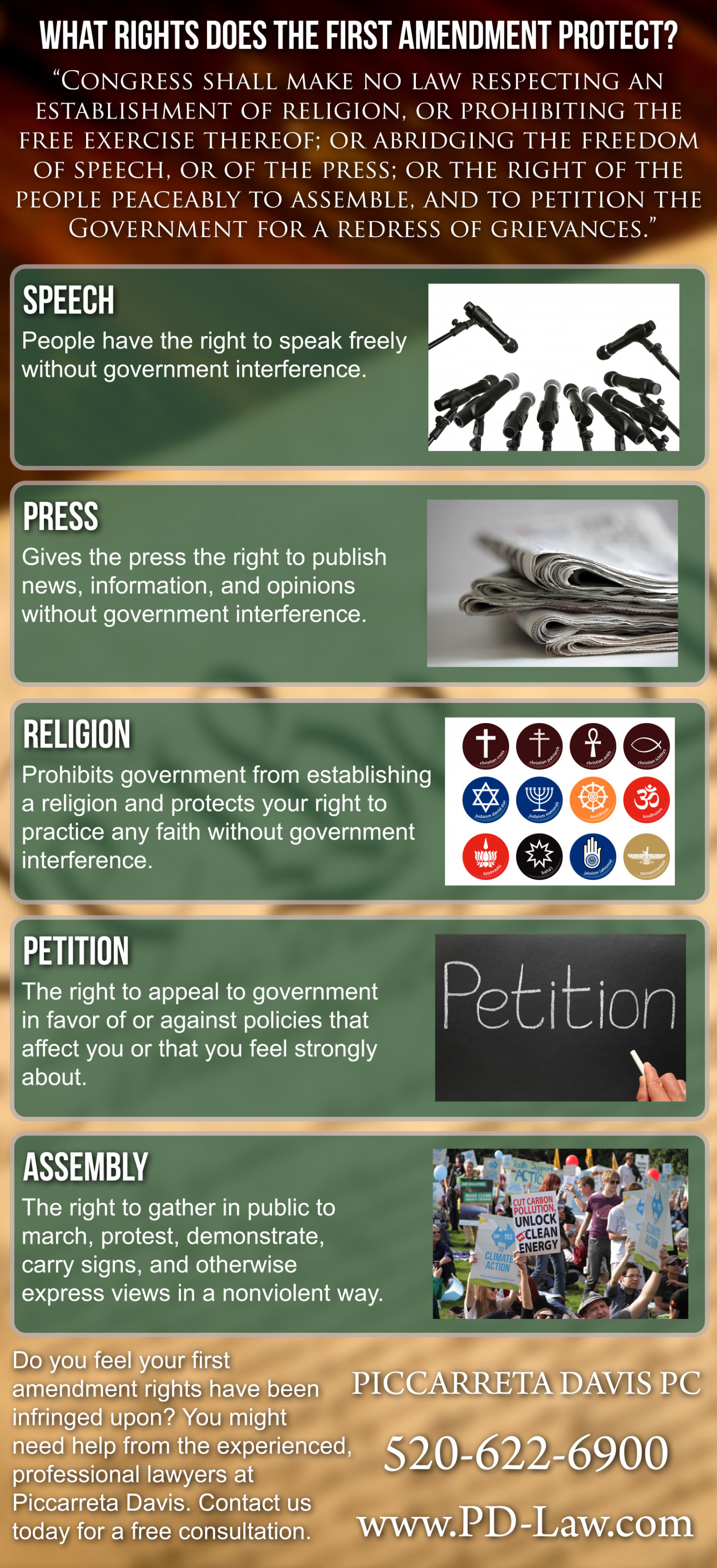 What Rights does the First Amendment Protect? Infographic