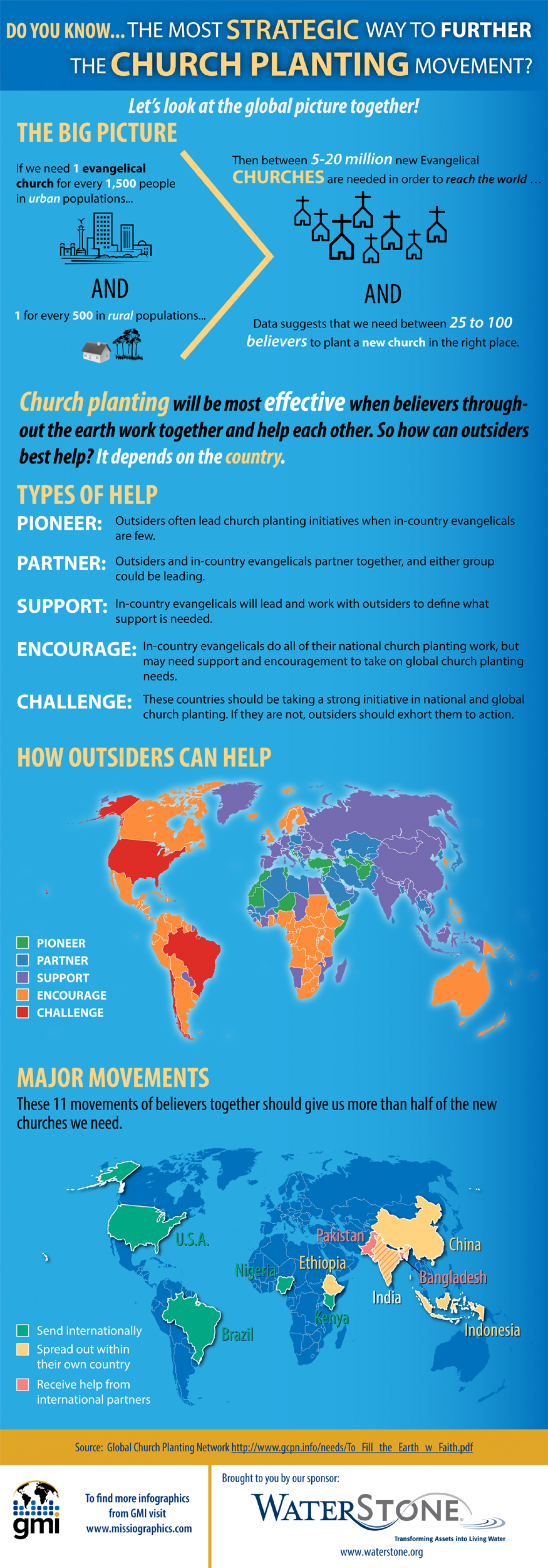 What Role Should Individuals and Nations Play in Global Church Planting? Infographic