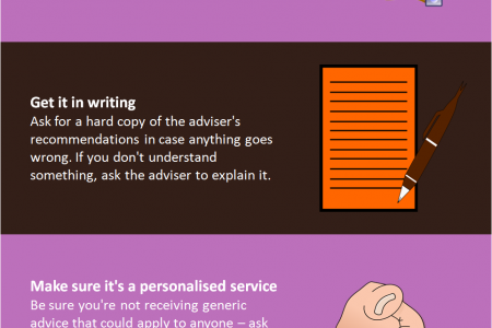 WHAT SHOULD I LOOK OUT FOR WHEN CHOOSING A FINANCIAL ADVISER ? Infographic