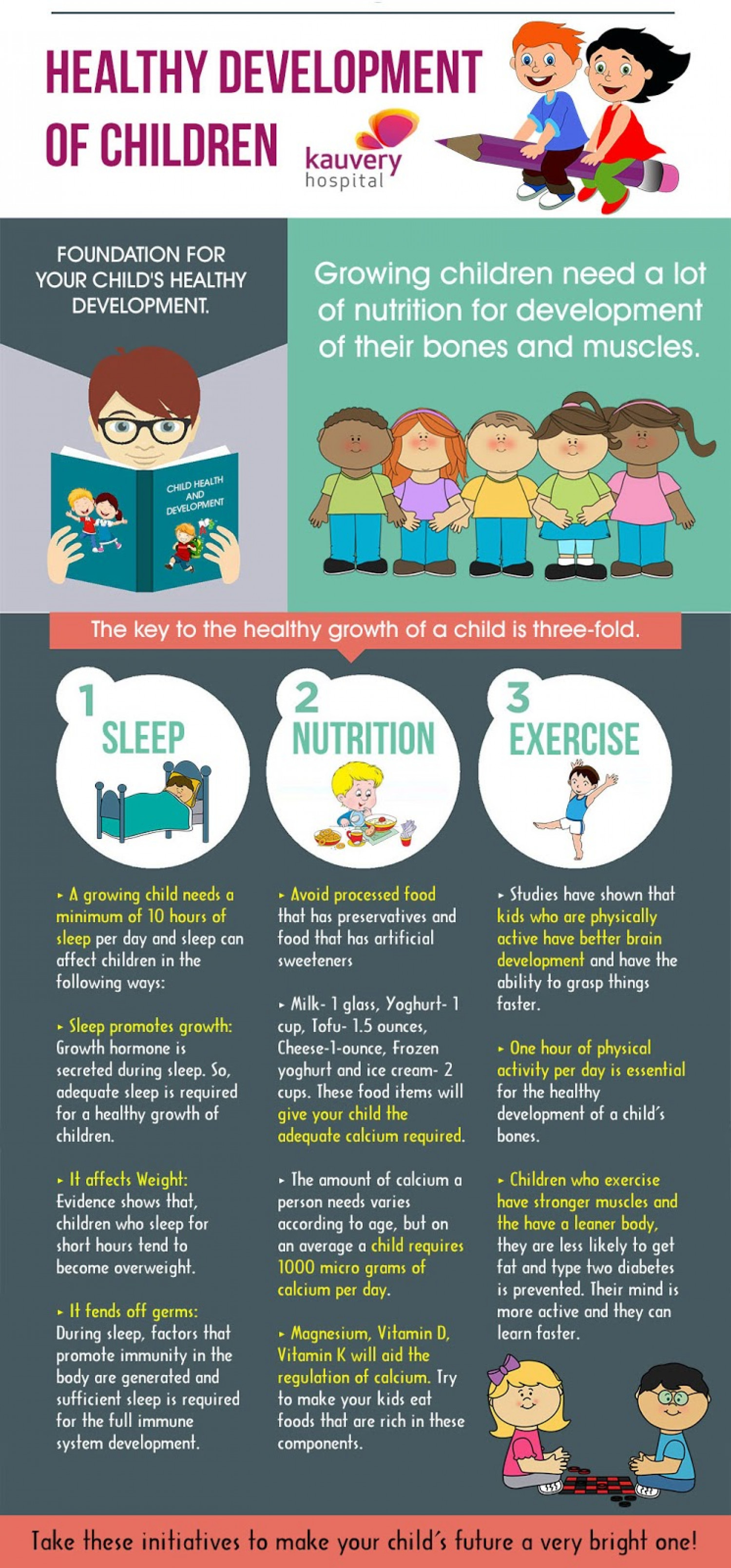 What should parents do for the healthy development of their child Infographic