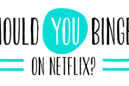 What Should You Binge-Watch On Netflix? Infographic