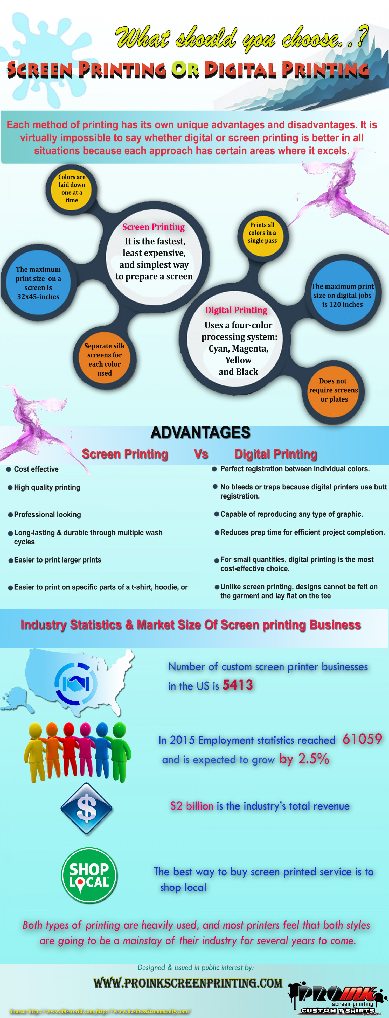 what is screen printing essay Screen printing with its ability to lay down a heavier ink deposit is a process where an industrial woven fabric or screen is manually stretched to a predetermined tension, and affixed to a wood or aluminum frame using a suitable adhesive or mechanical means.