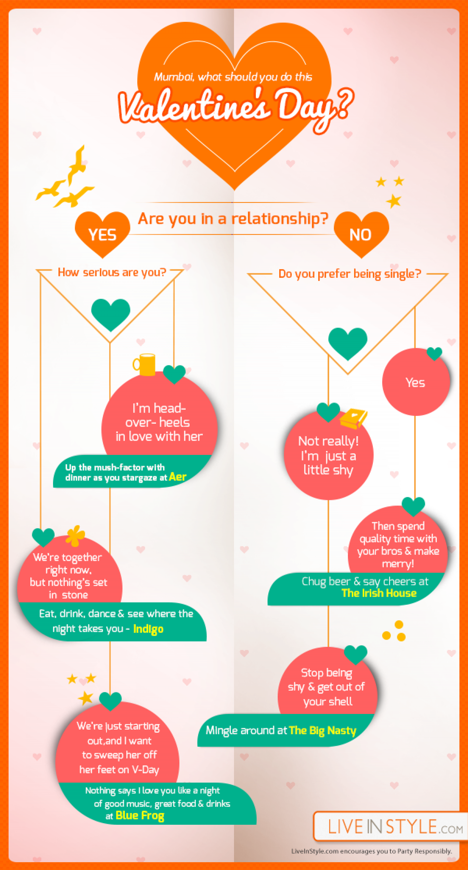 what should you do this valentines day in mumbai infographic - What Should I Do For Valentines Day