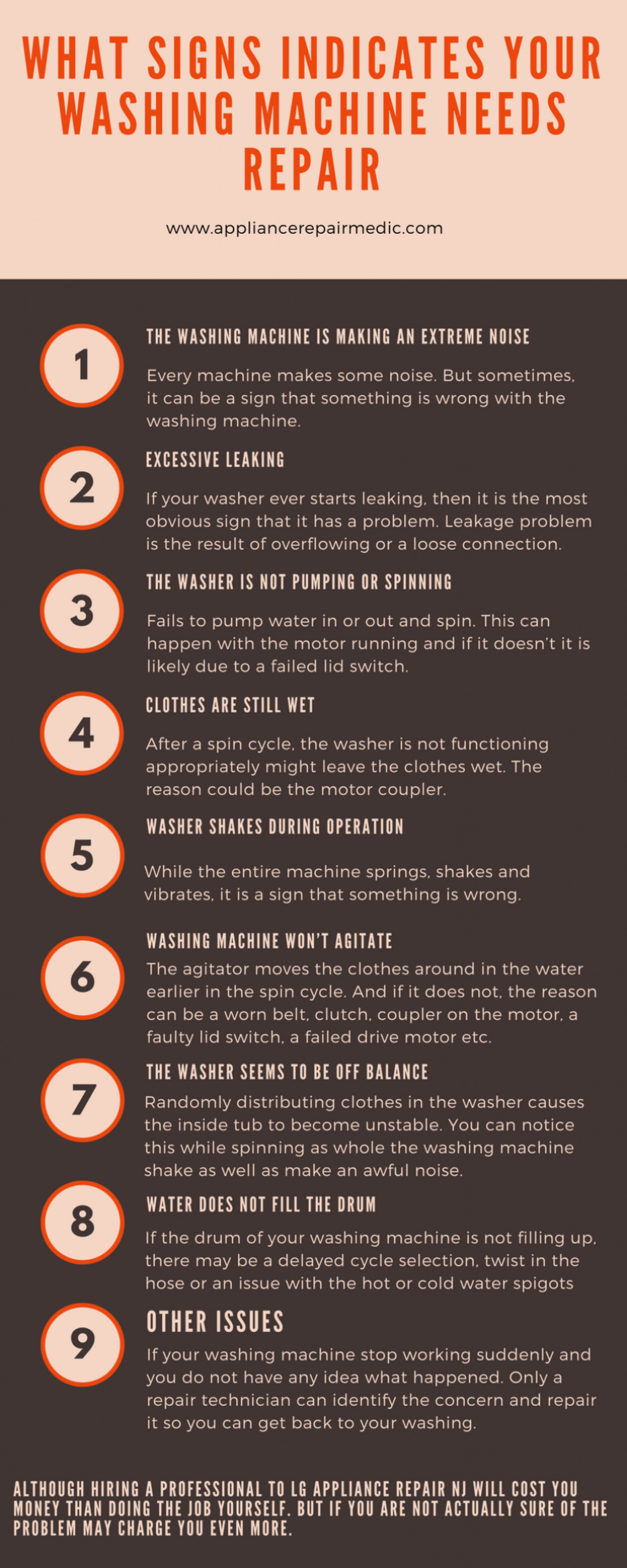 What Signs Indicates Your Washing Machine Needs Repair Infographic
