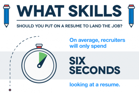 What Skills to Put on a Resume? Infographic