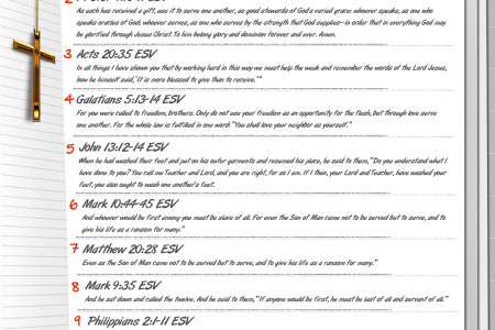 What the Bible Says About Serving Others Infographic