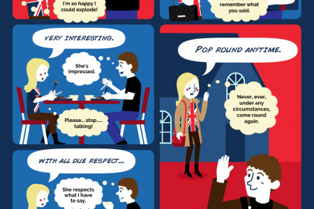 What The British Say and What They Really Mean  Infographic