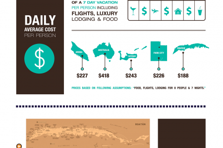 What The Hell Is Roatan? Infographic
