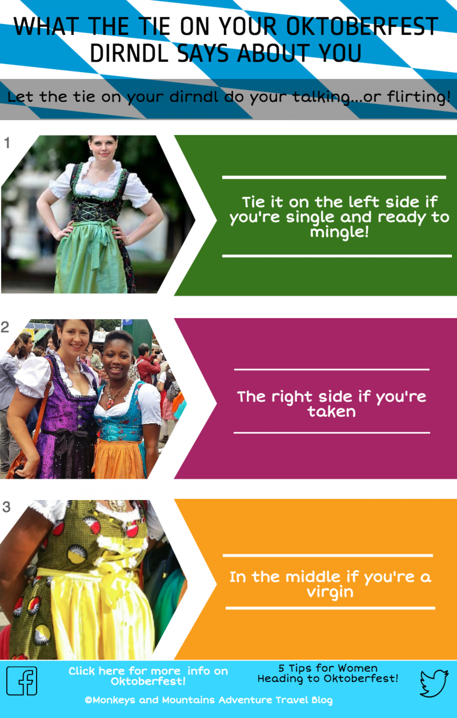 What the Tie on Your OKtoberfest Dirndl Says About You Infographic