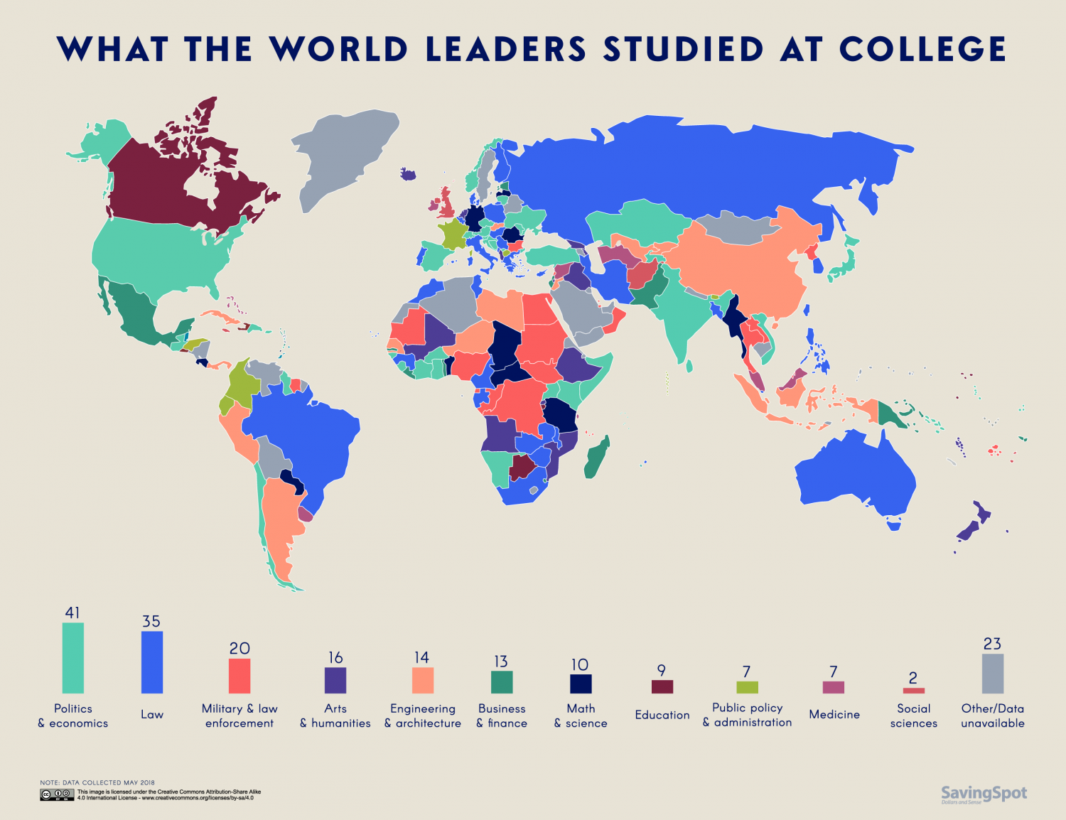 What the World Leaders Studied at College Infographic