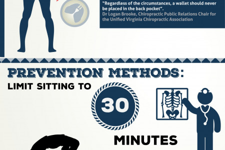 What these doctors found might leave you shocked Infographic
