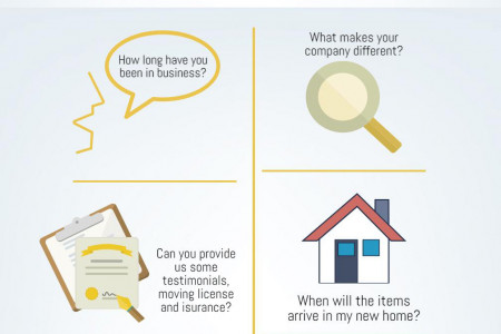What to Ask to a Moving Company Infographic