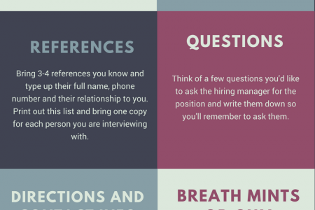 What to bring to a Job Interview and how to introduce yourself in a job interview - JobRino Infographic