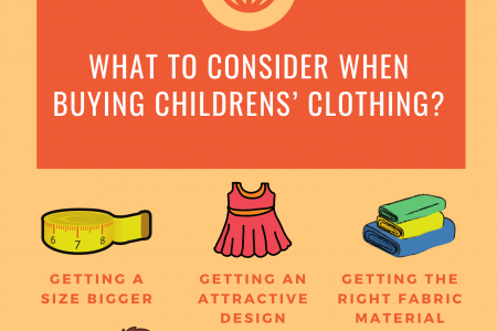 What to Consider When Buying Childrens' Clothing? Infographic