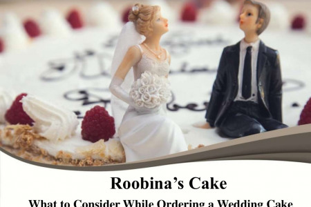 What to Consider when Ordering Custom Wedding Cakes? Infographic