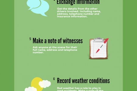 What to do after a car accident - checklist Infographic