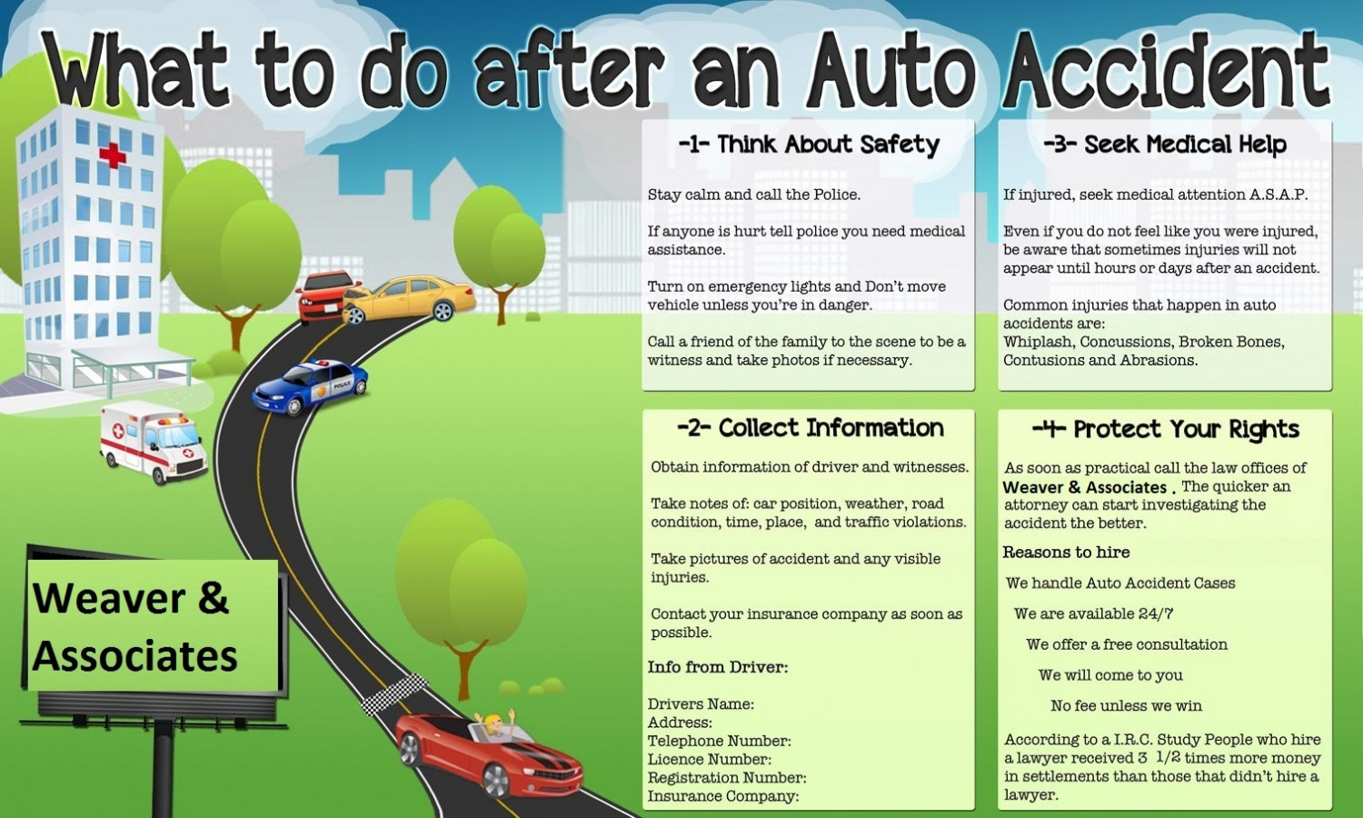 What to Do After a Car Accident Infographic