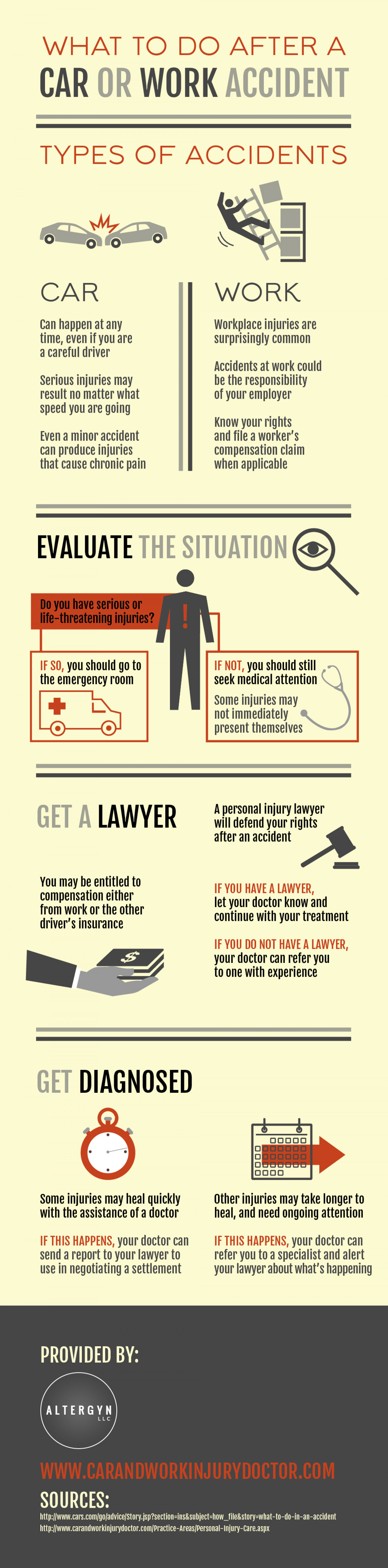 What to Do After a Car or Work Accident Infographic