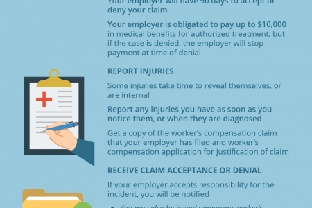 What to Do After a Workplace Accident In California Infographic