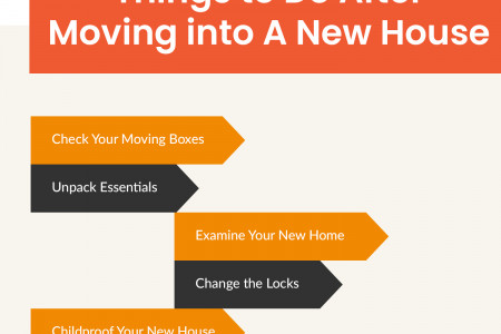 What To Do After Moving into A New House Infographic