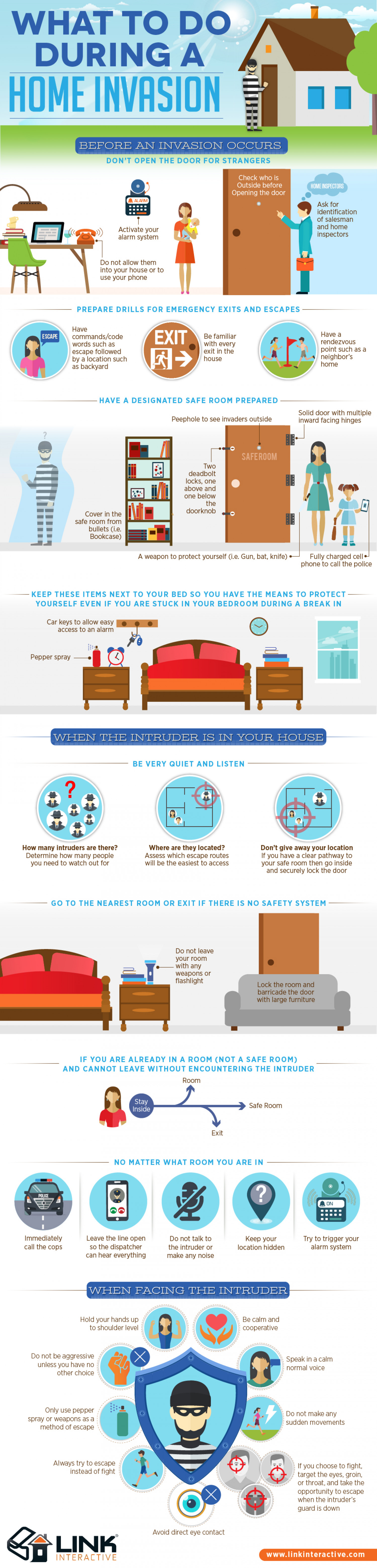 What to Do During a Home Invasion Infographic