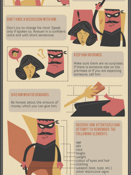 What To Do During An Armed Robbery? Infographic