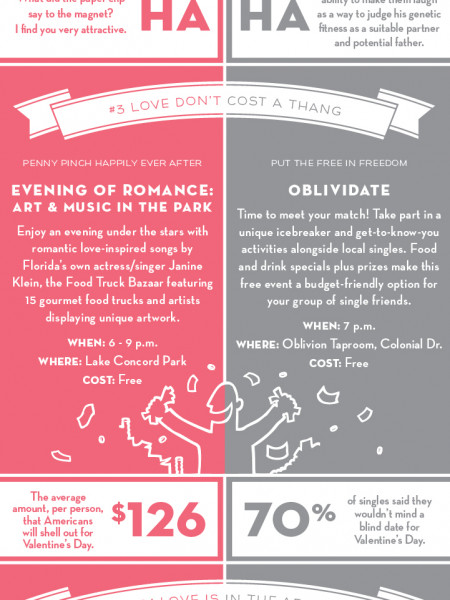 what to do for valentines day in orlando 2014 infographic - Valentines Day Orlando