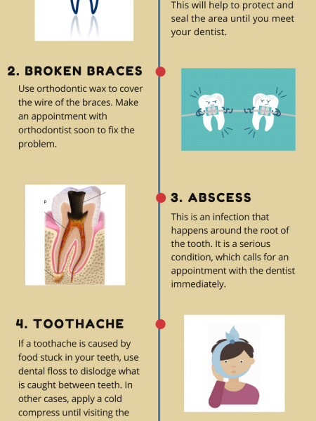 What to do in a Dental Emergency Infographic