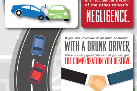What to Do in a Drunk-Driving Case Infographic