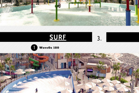 What to do in Laguna Water Park? Infographic