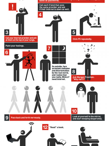What To Do When The Internet is Down? Infographic