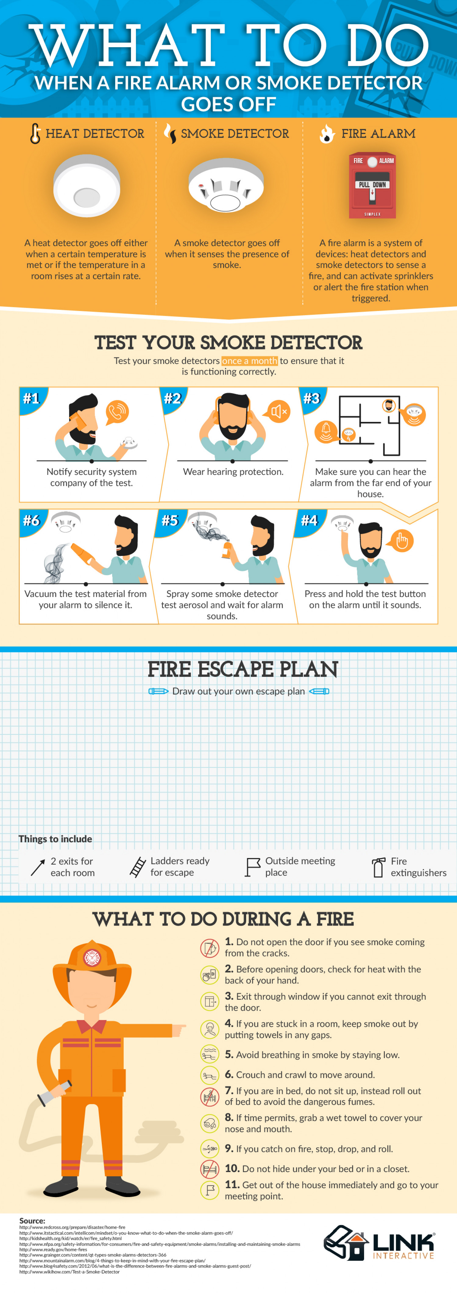 What To Do When Your Fire Alarm Goes Off Infographic