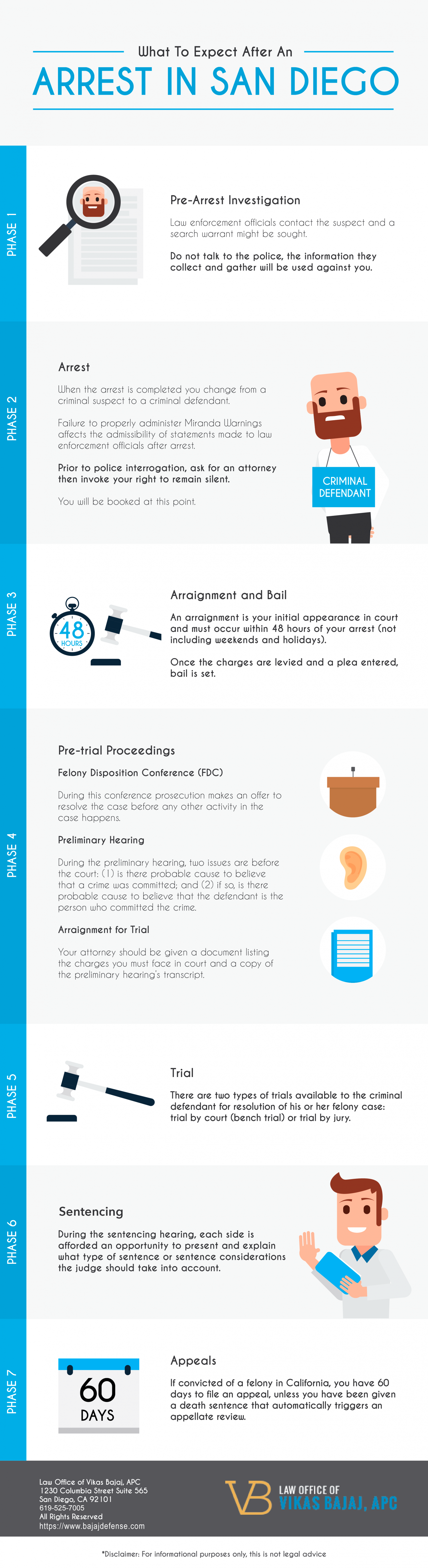 What to Expect After an Arrest in San Diego Infographic