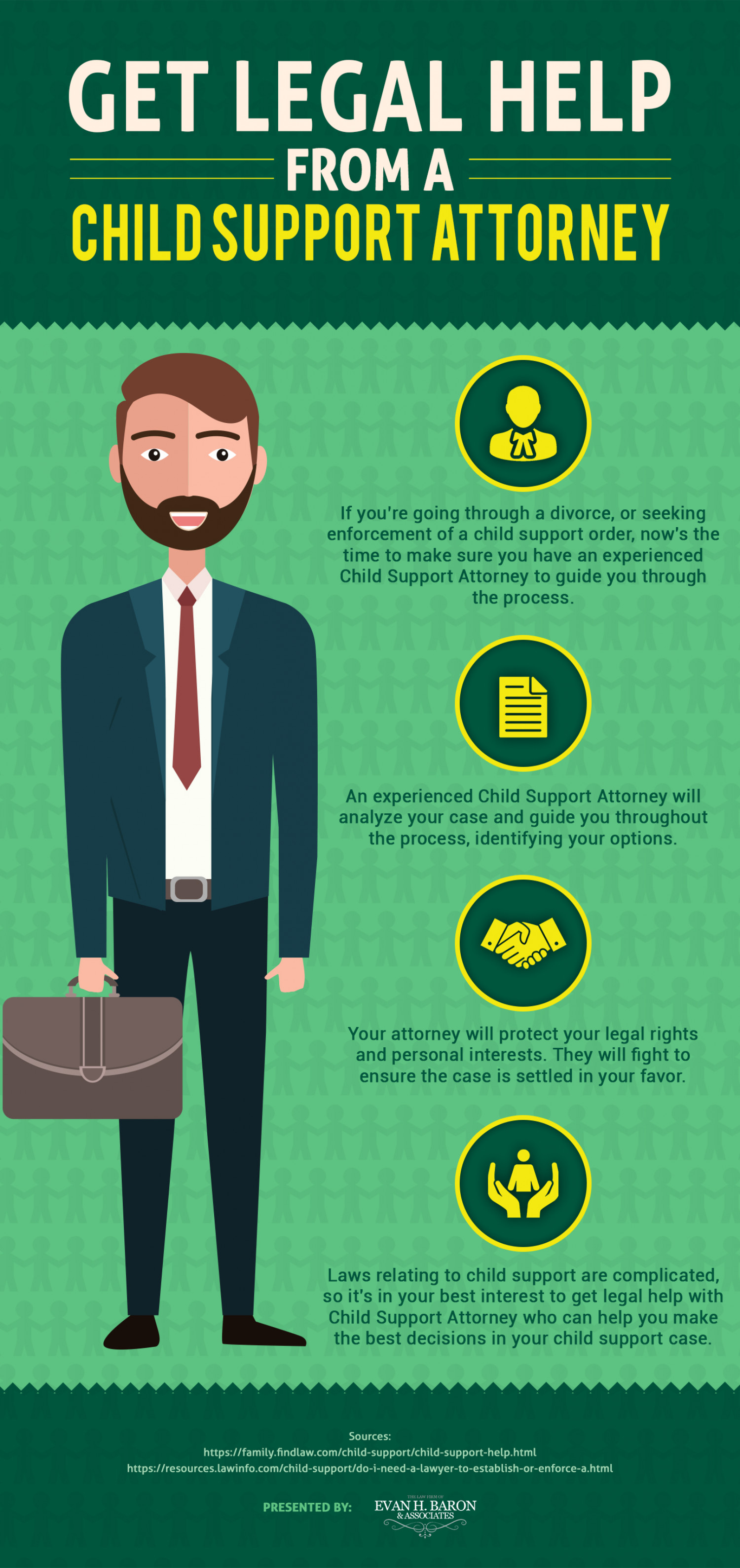 What to Expect From a Child Support Attorney Infographic