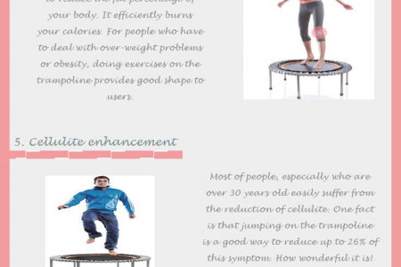 What to Expect From a Trampoline Infographic