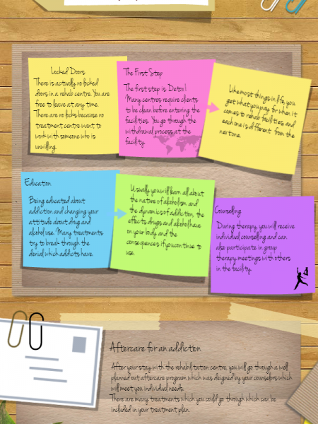 What to Expect From Drug Rehab Infographic