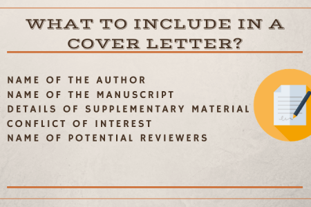 What to include in a cover letter? Infographic