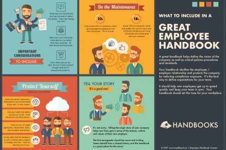 What to include in a great employee handbook Infographic