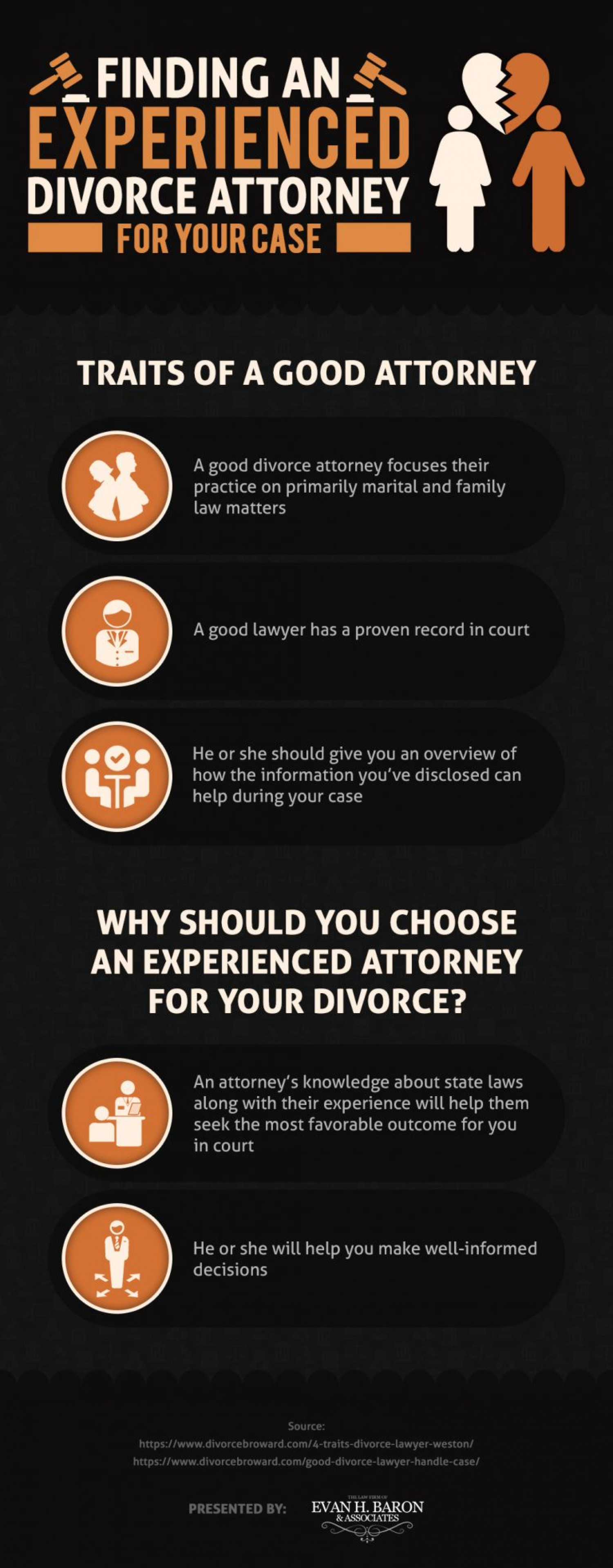 What to Look for in a Divorce Attorney Infographic