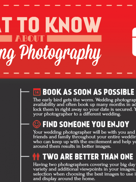 What to Look for When Looking for a Wedding Photographer Infographic