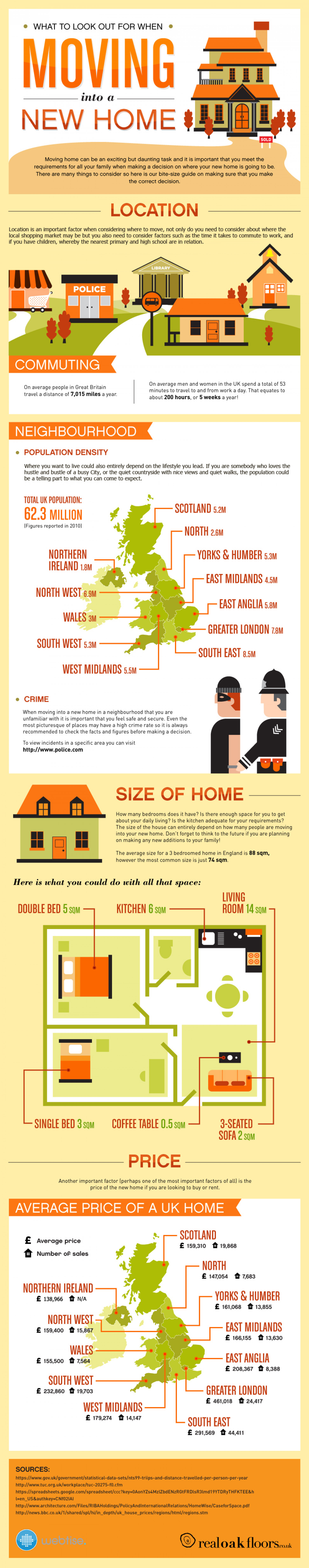 What to Look out for when Moving into a New Home Infographic
