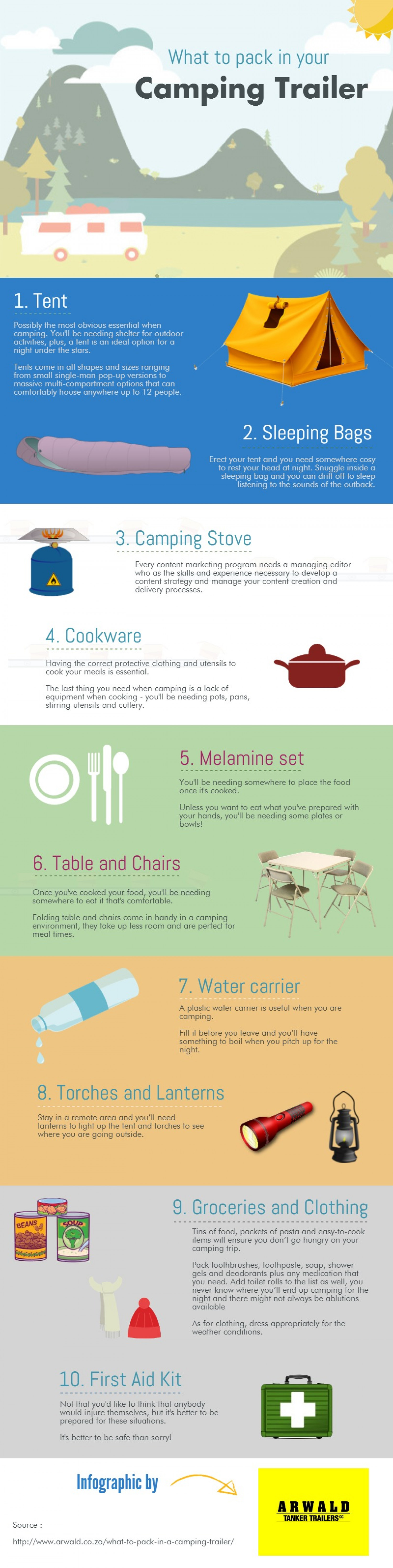 What To Pack In Your Camping Trailer Infographic